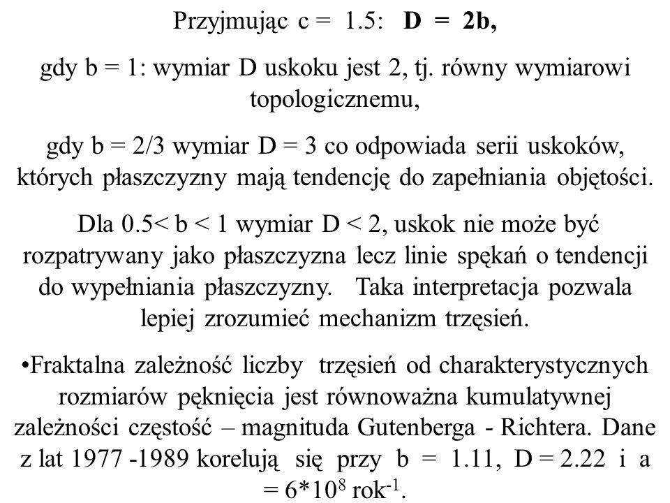 Przyjmując c = 1.5: D = 2b, gdy b = 1: wymiar D uskoku jest 2, tj. równy wymiarowi topologicznemu, gdy b = 2/3 wymiar D = 3 co odpowiada serii uskoków