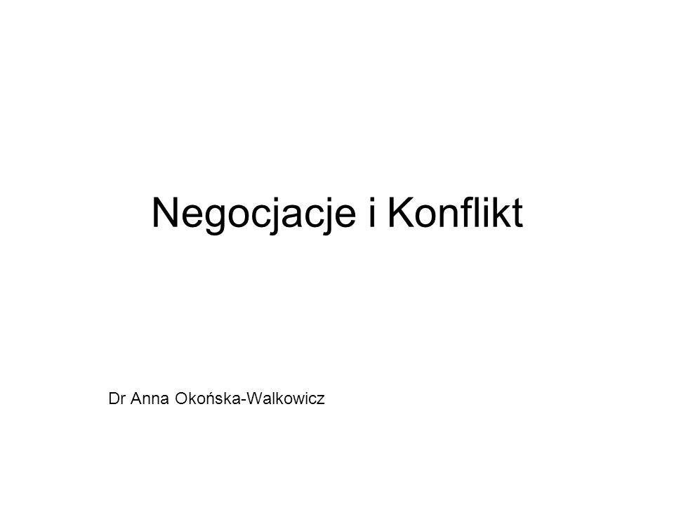 NEGOCJACJE Negocjacje - to dwustronny proces komunikowania się, którego celem jest osiągnięcie porozumienia, gdy niektóre przynajmniej interesy zaangażowanych stron są konfliktowe R.Fisher, W.Ury, B.