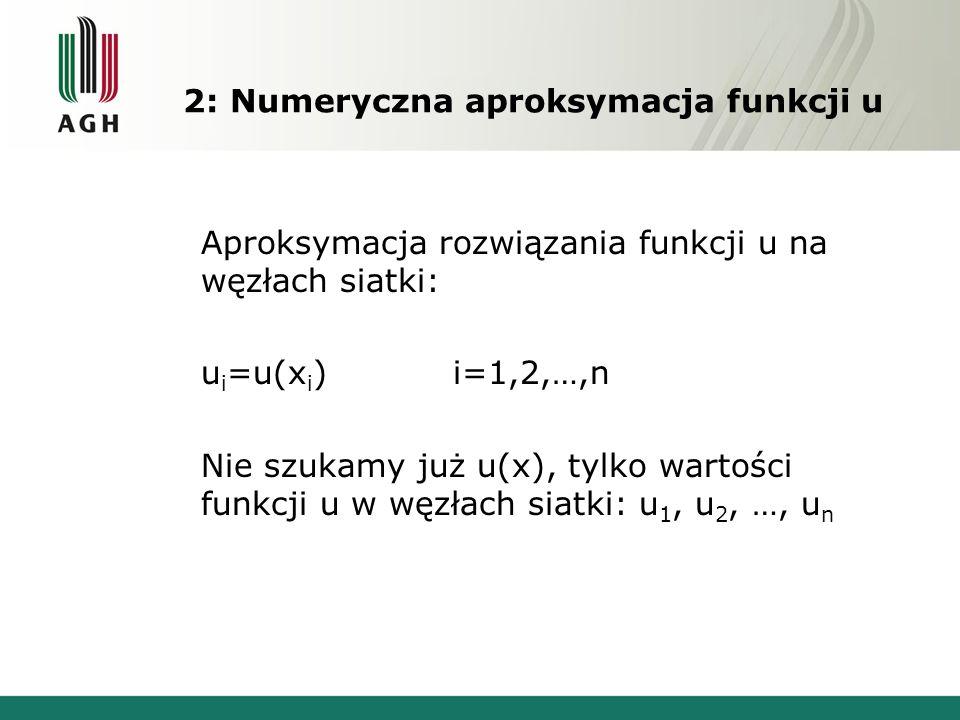 2: Numeryczna aproksymacja funkcji u Aproksymacja rozwiązania funkcji u na węzłach siatki: u i =u(x i )i=1,2,…,n Nie szukamy już u(x), tylko wartości