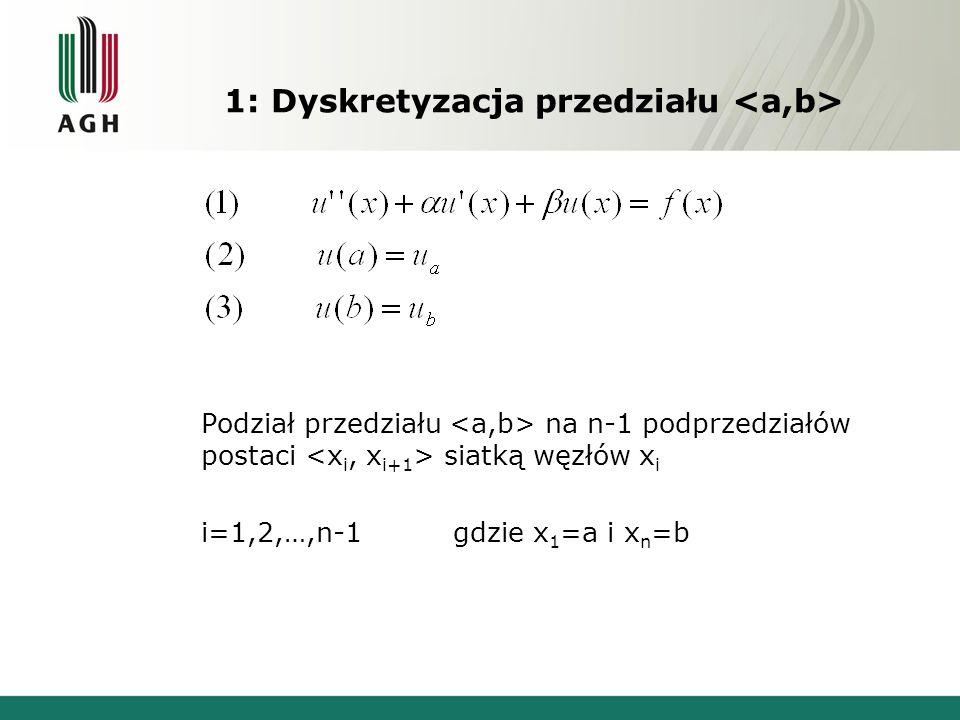 1: Dyskretyzacja przedziału Podział przedziału na n-1 podprzedziałów postaci siatką węzłów x i i=1,2,…,n-1gdzie x 1 =a i x n =b