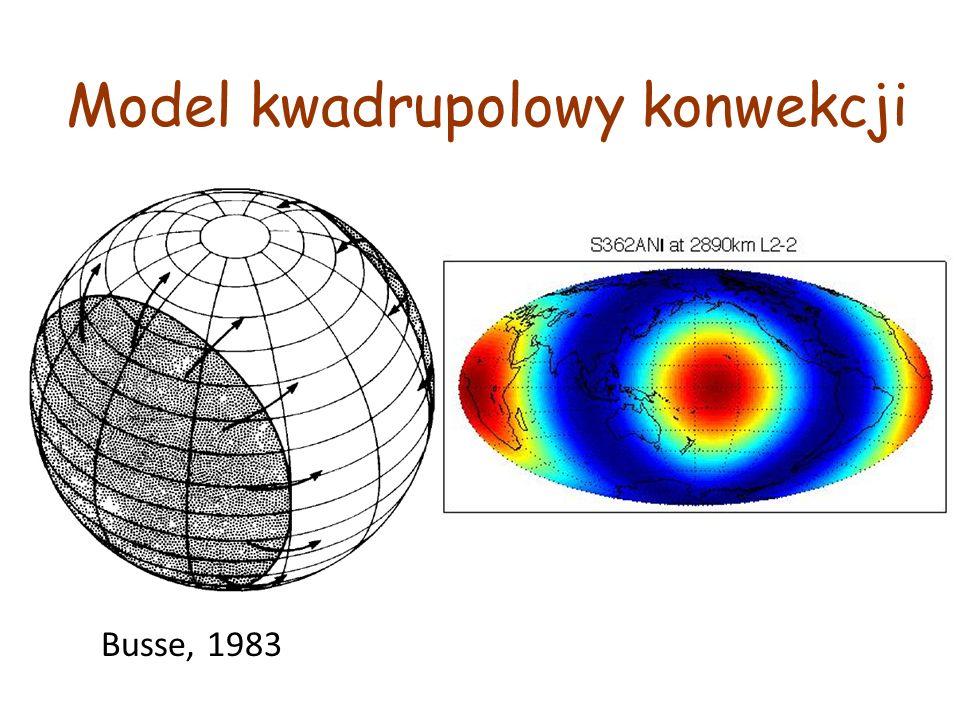 Model kwadrupolowy konwekcji Busse, 1983