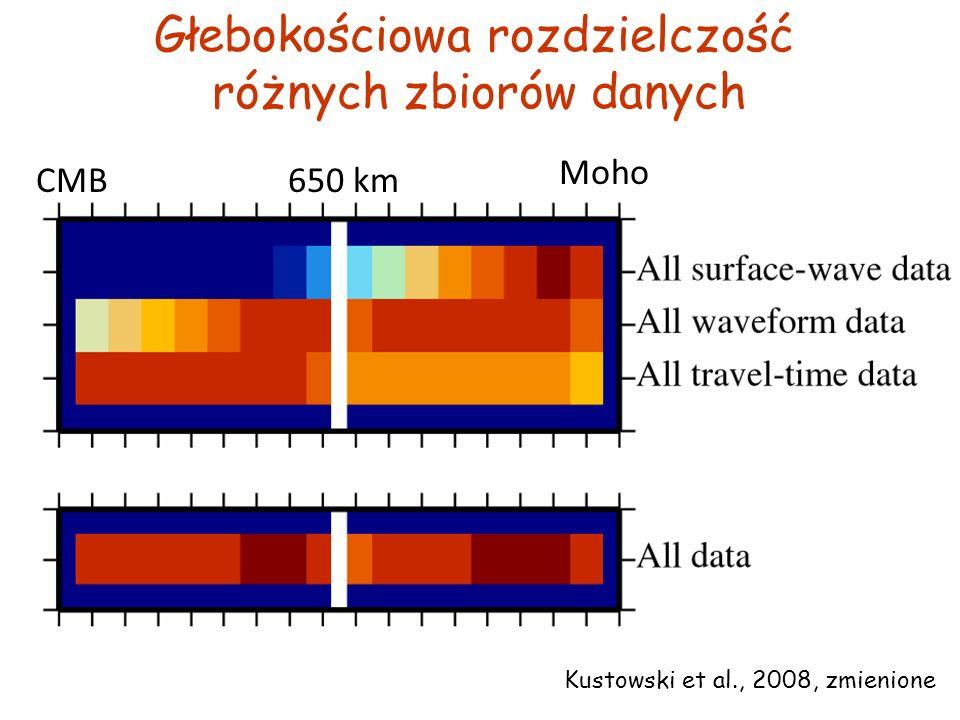 CMB650 km Moho Głebokościowa rozdzielczość różnych zbiorów danych Kustowski et al., 2008, zmienione
