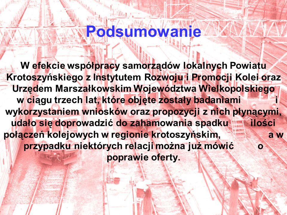 Podsumowanie W efekcie współpracy samorządów lokalnych Powiatu Krotoszyńskiego z Instytutem Rozwoju i Promocji Kolei oraz Urzędem Marszałkowskim Województwa Wielkopolskiego w ciągu trzech lat, które objęte zostały badaniami i wykorzystaniem wniosków oraz propozycji z nich płynącymi, udało się doprowadzić do zahamowania spadku ilości połączeń kolejowych w regionie krotoszyńskim, a w przypadku niektórych relacji można już mówić o poprawie oferty.