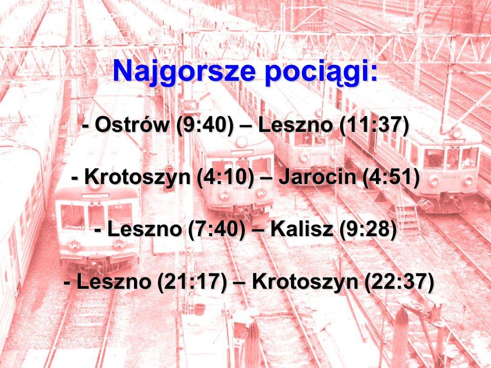 Najgorsze pociągi: - Ostrów (9:40) – Leszno (11:37) - Krotoszyn (4:10) – Jarocin (4:51) - Leszno (7:40) – Kalisz (9:28) - Leszno (21:17) – Krotoszyn (22:37)