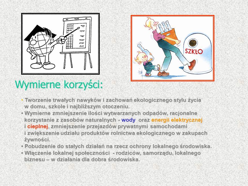 Wymierne korzyści: Tworzenie trwałych nawyków i zachowań ekologicznego stylu życia w domu, szkole i najbliższym otoczeniu. Tworzenie trwałych nawyków