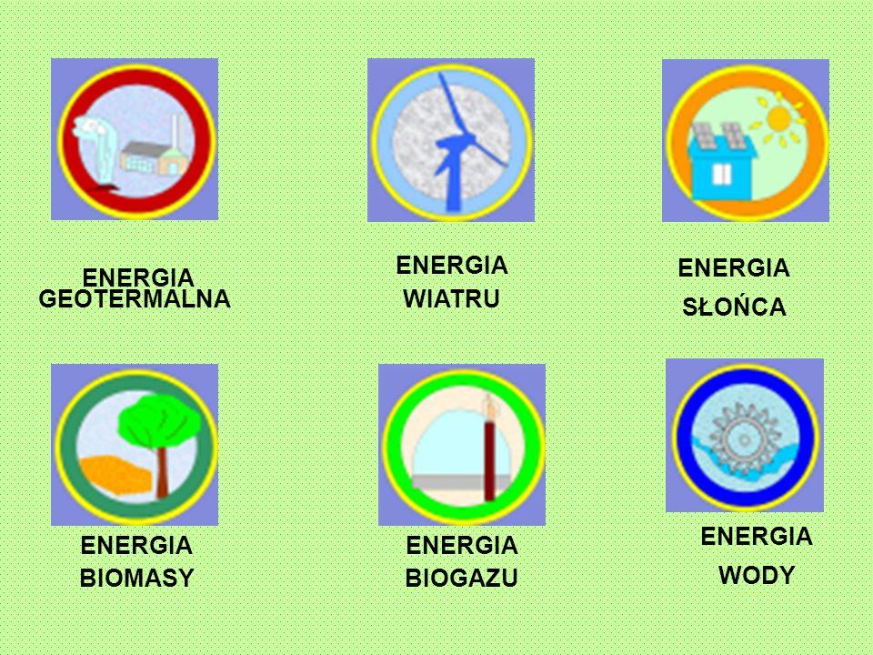 ENERGIA GEOTERMALNA ENERGIA SŁOŃCA ENERGIA WIATRU ENERGIA BIOMASY ENERGIA BIOGAZU ENERGIA WODY