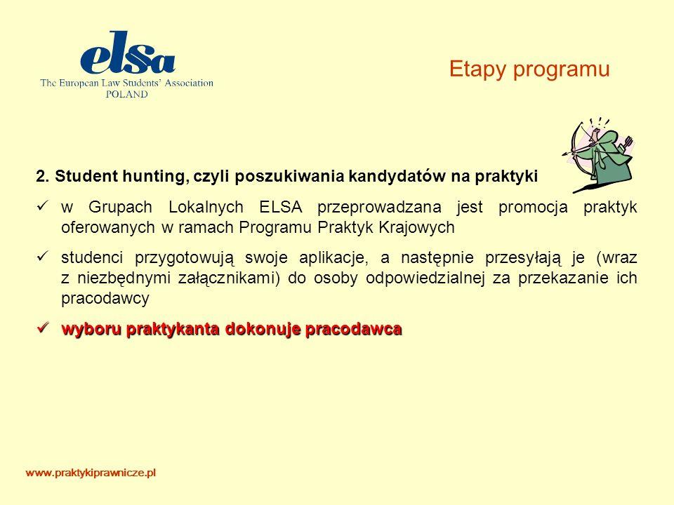 Etapy programu 2.