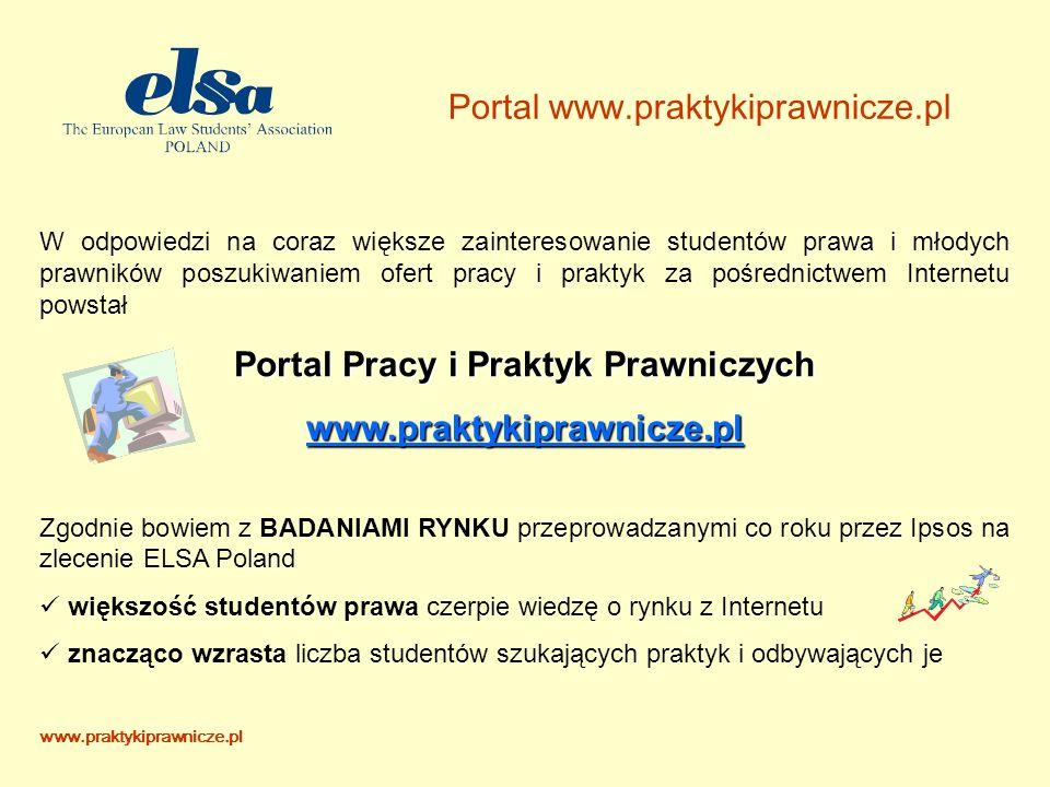 Portal www.praktykiprawnicze.pl W odpowiedzi na coraz większe zainteresowanie studentów prawa i młodych prawników poszukiwaniem ofert pracy i praktyk za pośrednictwem Internetu powstał Portal Pracy i Praktyk Prawniczych www.praktykiprawnicze.pl Zgodnie bowiem z BADANIAMI RYNKU przeprowadzanymi co roku przez Ipsos na zlecenie ELSA Poland większość studentów prawa czerpie wiedzę o rynku z Internetu znacząco wzrasta liczba studentów szukających praktyk i odbywających je www.praktykiprawnicze.pl