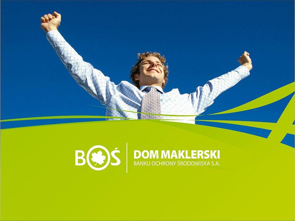 Dowiedz się więcej – skontaktuj się z nami lub umów na spotkanie Departament Zarządzania Aktywami DM BOŚ 00-517 Warszawa Ul.