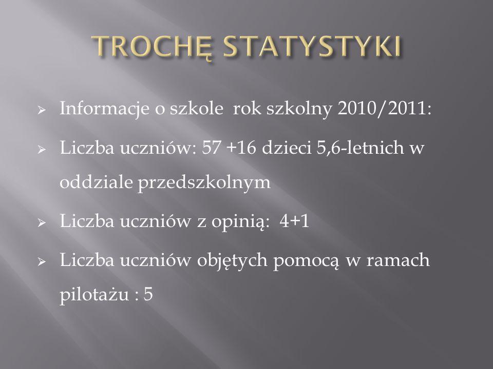 Informacje o szkole rok szkolny 2010/2011: Liczba uczniów: 57 +16 dzieci 5,6-letnich w oddziale przedszkolnym Liczba uczniów z opinią: 4+1 Liczba uczn