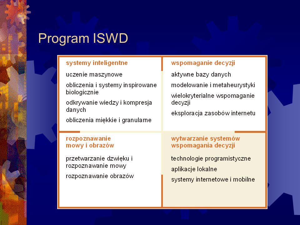 Program ISWD