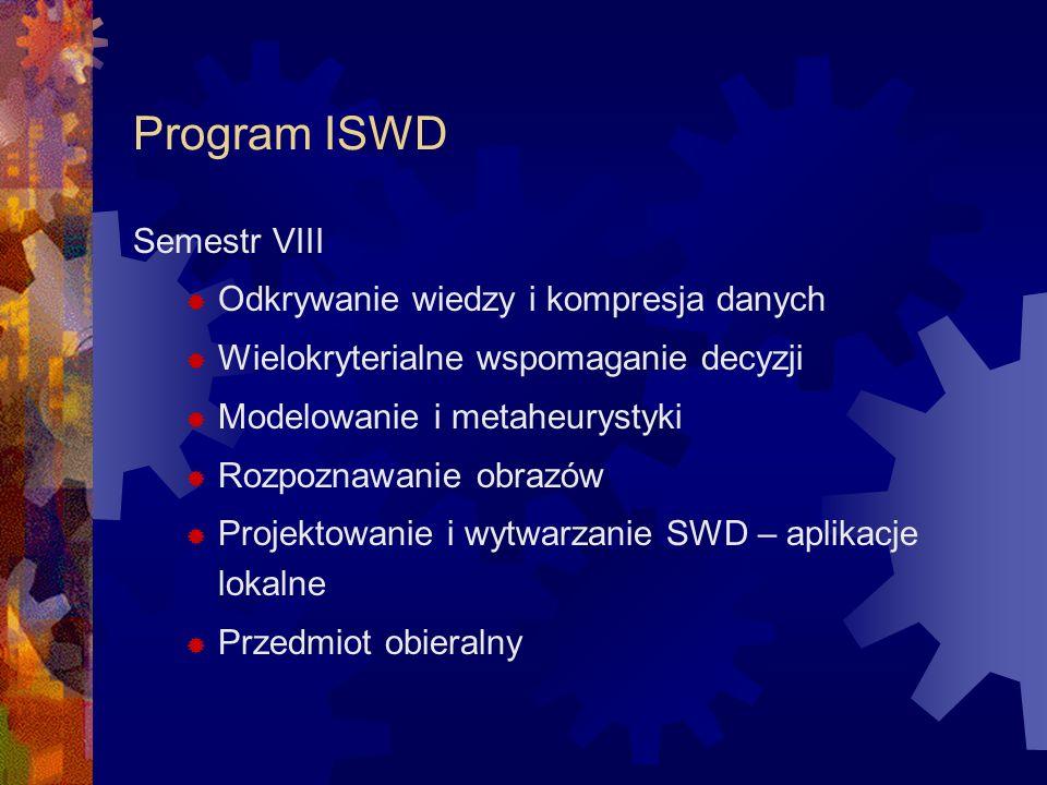 Program ISWD Semestr VIII Odkrywanie wiedzy i kompresja danych Wielokryterialne wspomaganie decyzji Modelowanie i metaheurystyki Rozpoznawanie obrazów