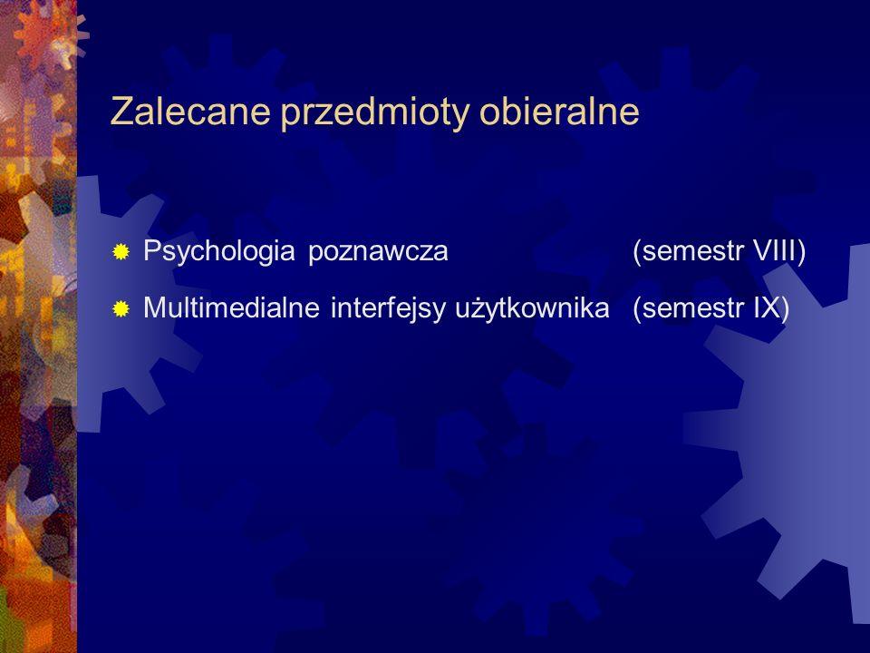 Zalecane przedmioty obieralne Psychologia poznawcza(semestr VIII) Multimedialne interfejsy użytkownika(semestr IX)