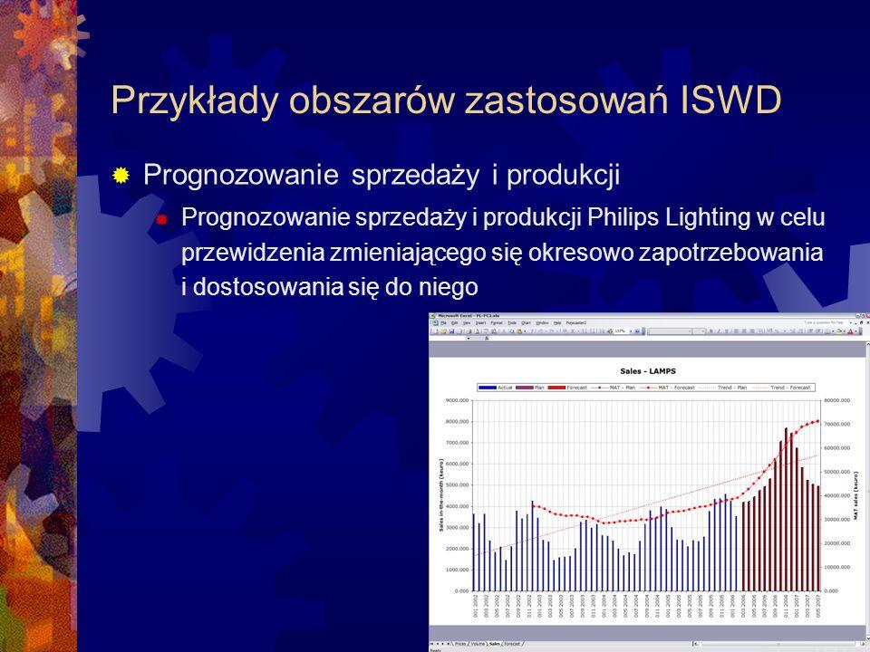 Przykłady obszarów zastosowań ISWD Prognozowanie sprzedaży i produkcji Prognozowanie sprzedaży i produkcji Philips Lighting w celu przewidzenia zmieni