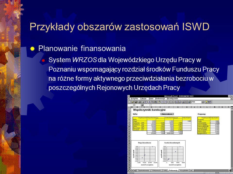 Przykłady obszarów zastosowań ISWD Planowanie finansowania System WRZOS dla Wojewódzkiego Urzędu Pracy w Poznaniu wspomagający rozdział środków Fundus