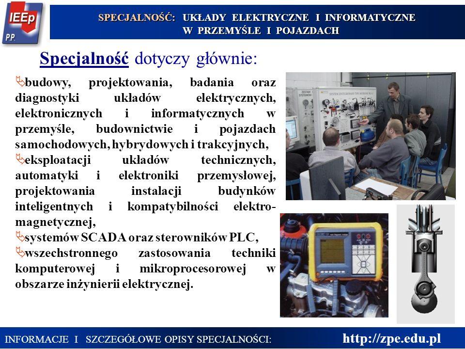 23 budowy, projektowania, badania oraz diagnostyki układów elektrycznych, elektronicznych i informatycznych w przemyśle, budownictwie i pojazdach samo