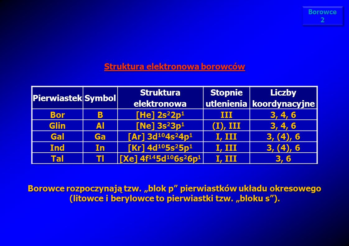 Struktura elektronowa borowców Borowce2Borowce2 Borowce rozpoczynają tzw. blok p pierwiastków układu okresowego (litowce i berylowce to pierwiastki tz