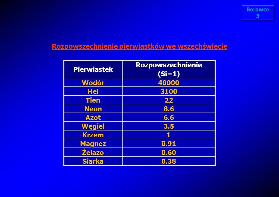 Rozpowszechnienie pierwiastków w skorupie ziemskiej Borowce 4