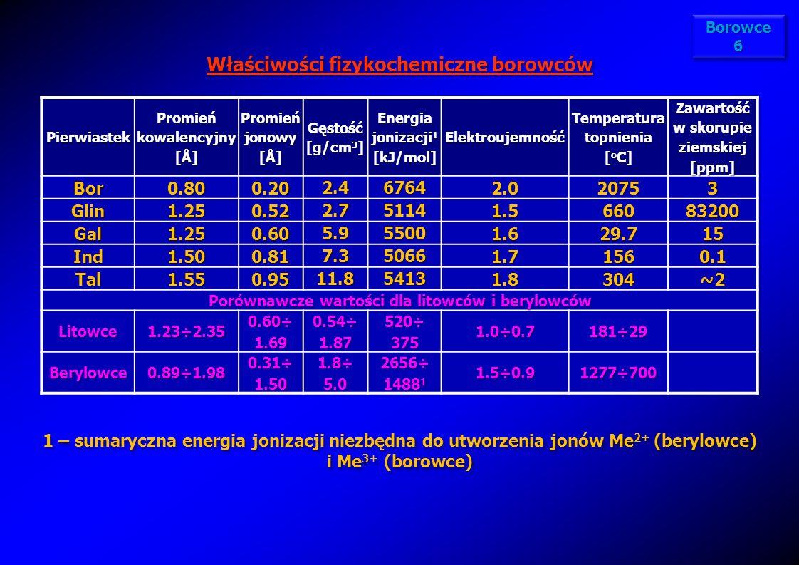Właściwości fizykochemiczne borowców Borowce 6 1 – sumaryczna energia jonizacji niezbędna do utworzenia jonów Me 2+ (berylowce) i Me 3+ (borowce)