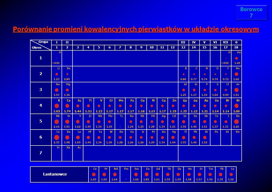 Właściwości chemiczne borowców – trihalogenki W podwyższonej temperaturze borowce wiążą się z fluorowcami w halogenki MeX 3 : 2Me + 3X 2 2MeX 3 (Me=B, Al, Ga, In, Tl; X=F, Cl, Br, I) Wszystkie halogenki boru mają budowę kowalencyjną i gazową.