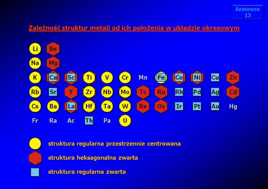 Azotowce 13 Zależność struktur metali od ich położenia w układzie okresowym struktura regularna przestrzennie centrowana struktura heksagonalna zwarta