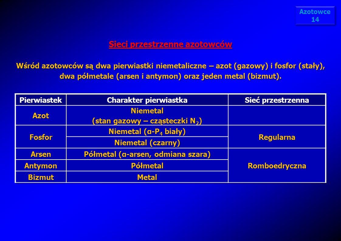 Sieci przestrzenne azotowców Wśród azotowców są dwa pierwiastki niemetaliczne – azot (gazowy) i fosfor (stały), dwa półmetale (arsen i antymon) oraz j