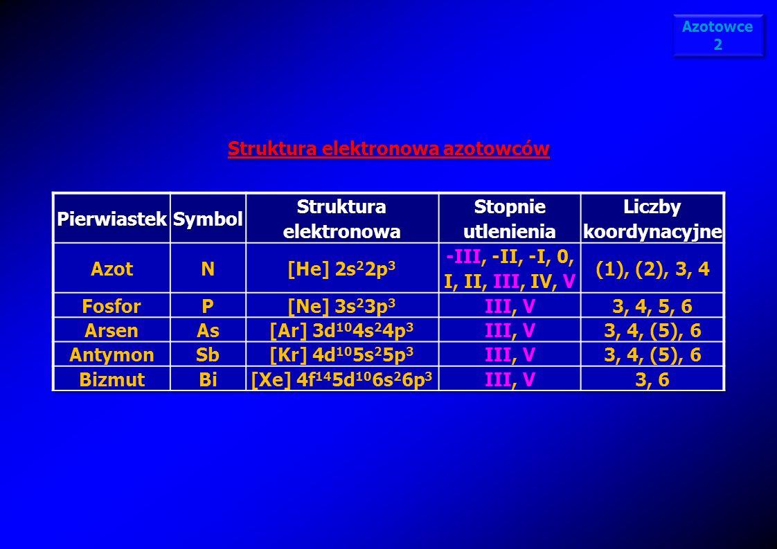 Struktura elektronowa azotowców Azotowce 2 Azotowce 2