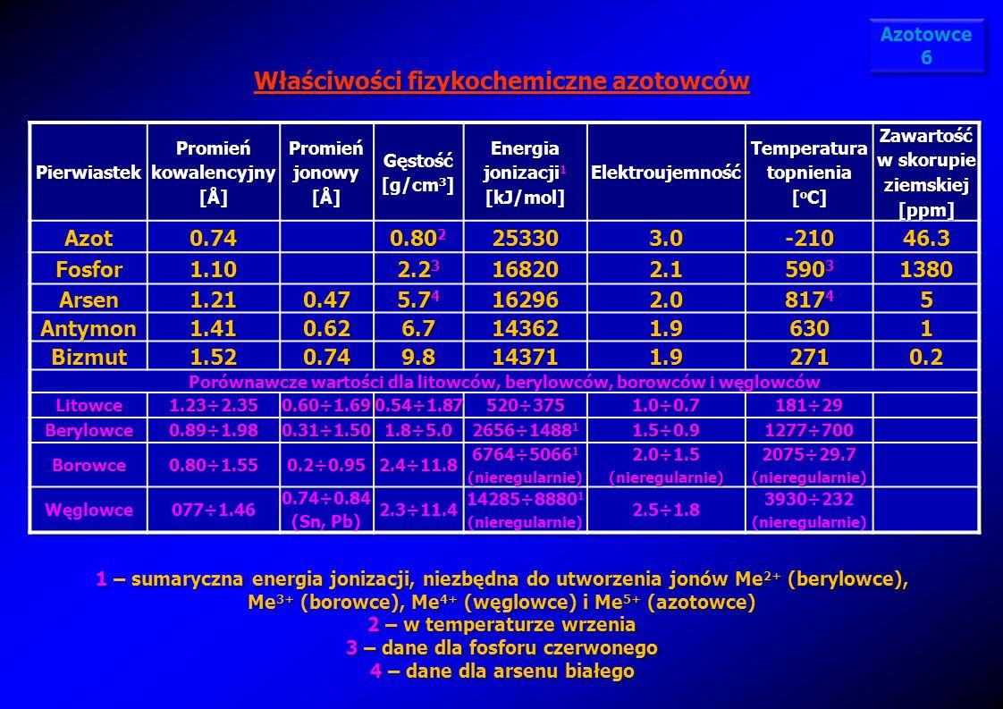 Właściwości fizykochemiczne azotowców Azotowce 6 1 – sumaryczna energia jonizacji, niezbędna do utworzenia jonów Me 2+ (berylowce), Me 3+ (borowce), M