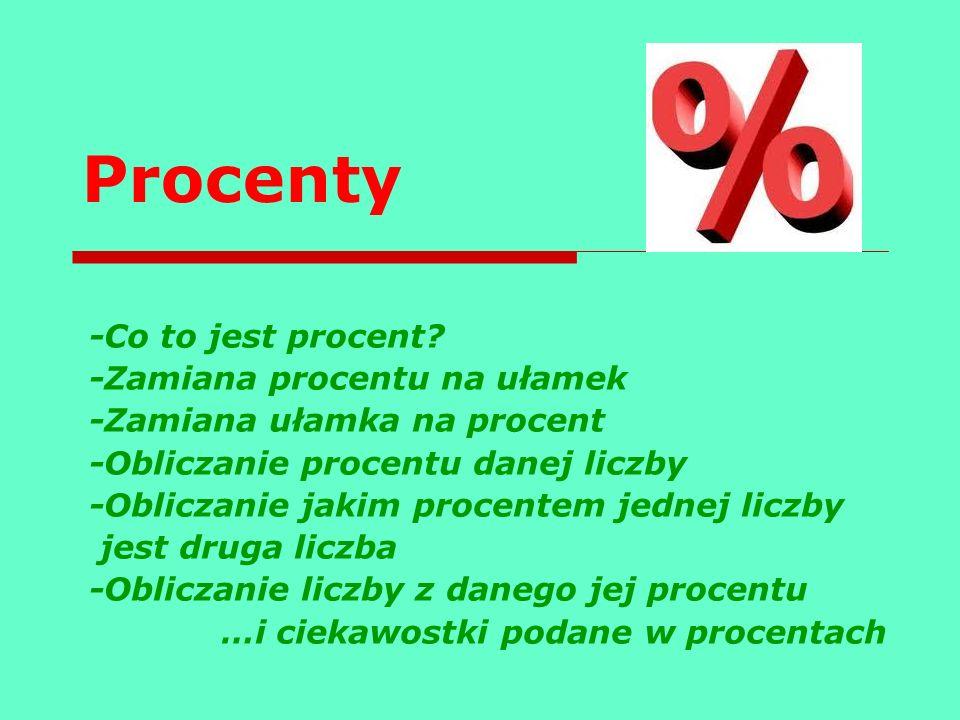Procenty -Co to jest procent? -Zamiana procentu na ułamek -Zamiana ułamka na procent -Obliczanie procentu danej liczby -Obliczanie jakim procentem jed
