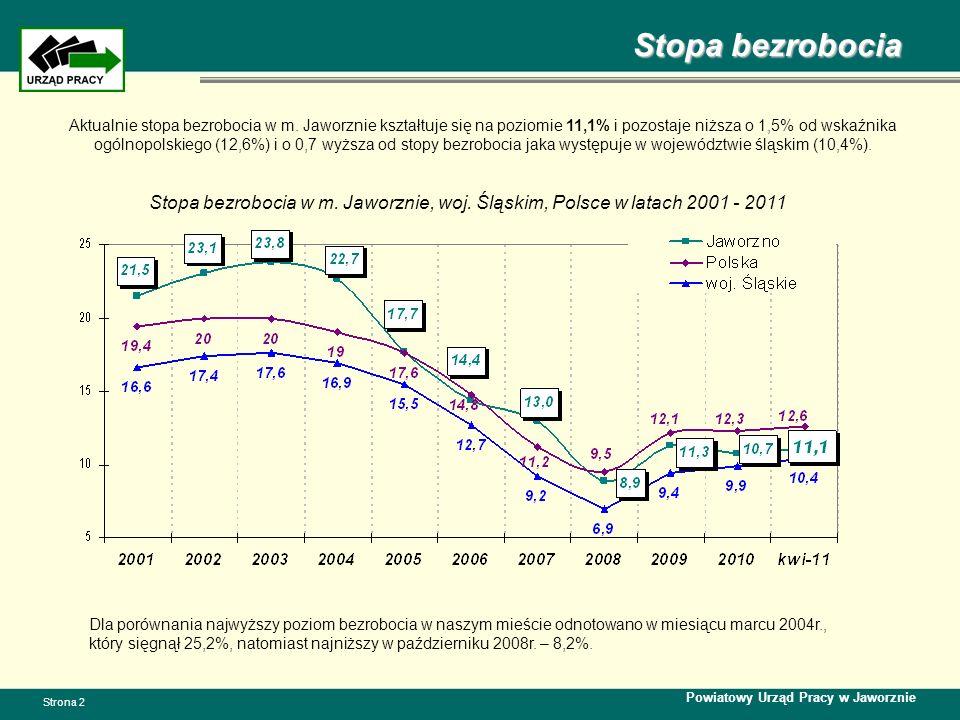 Liczba bezrobotnych Powiatowy Urząd Pracy w Jaworznie Strona 3 Dynamika liczby bezrobotnych w m.