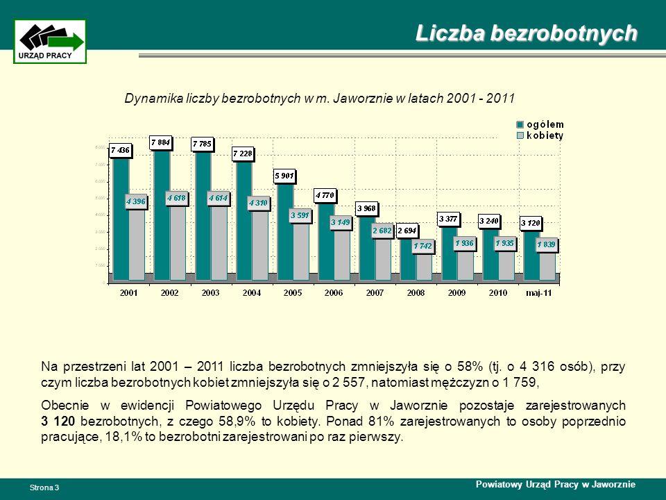 Liczba bezrobotnych Powiatowy Urząd Pracy w Jaworznie Strona 3 Dynamika liczby bezrobotnych w m. Jaworznie w latach 2001 - 2011 Na przestrzeni lat 200