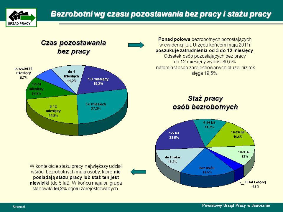 Podaż, popyt na rynku pracy Powiatowy Urząd Pracy w Jaworznie Strona 7 W okresie styczeń – maj 2011r.
