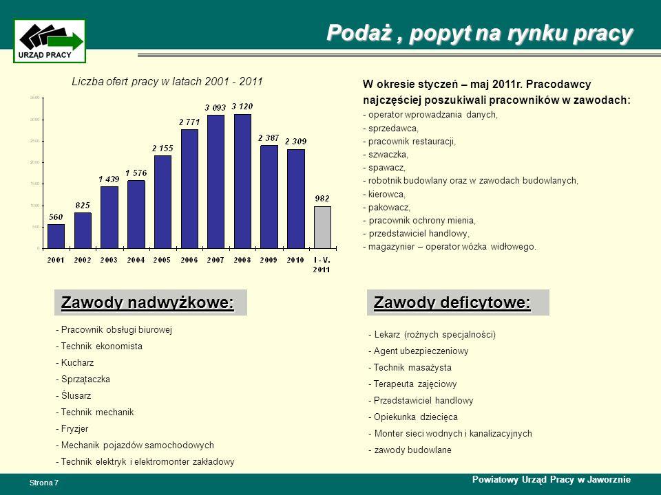 Podaż, popyt na rynku pracy Powiatowy Urząd Pracy w Jaworznie Strona 7 W okresie styczeń – maj 2011r. Pracodawcy najczęściej poszukiwali pracowników w