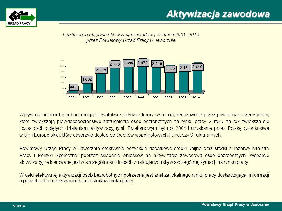 Aktywizacja zawodowa Powiatowy Urząd Pracy w Jaworznie Strona 8 Wpływ na poziom bezrobocia mają niewątpliwie aktywne formy wsparcia, realizowane przez