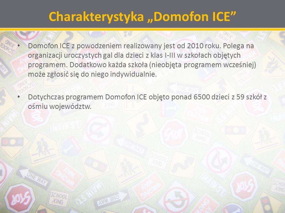 Domofon ICE z powodzeniem realizowany jest od 2010 roku.