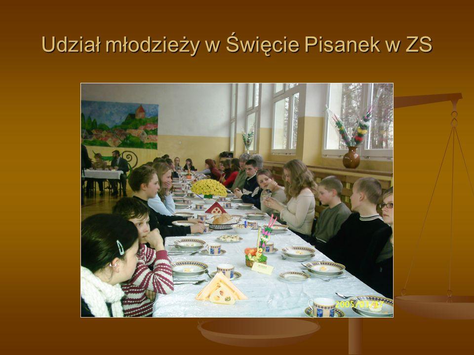 Udział młodzieży w Święcie Pisanek w ZS