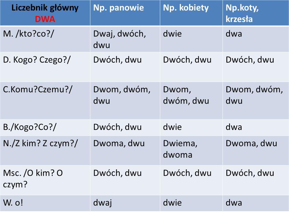 Liczebnik główny DWA Np. panowieNp. kobietyNp.koty, krzesła M. /kto?co?/Dwaj, dwóch, dwu dwiedwa D. Kogo? Czego?/Dwóch, dwu C.Komu?Czemu?/Dwom, dwóm,