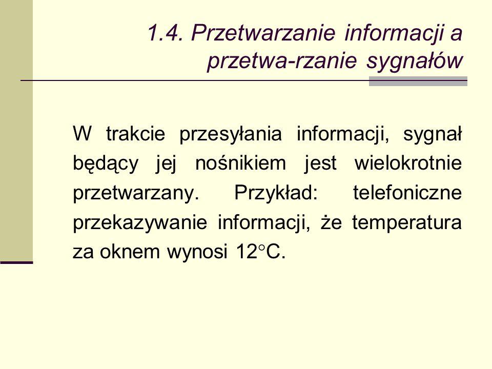 1.4. Przetwarzanie informacji a przetwa-rzanie sygnałów W trakcie przesyłania informacji, sygnał będący jej nośnikiem jest wielokrotnie przetwarzany.