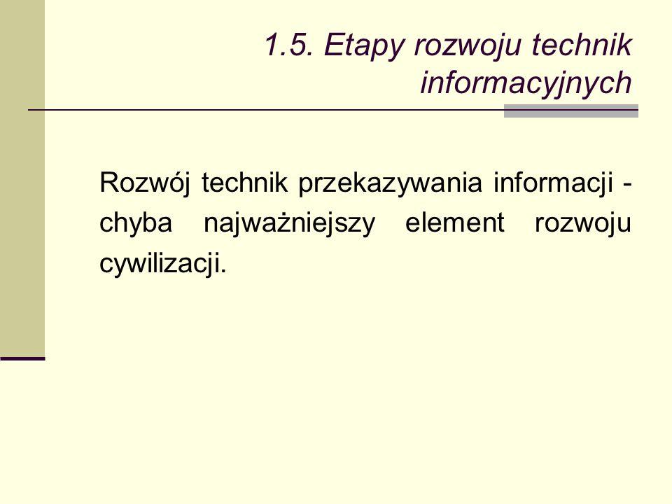 1.5. Etapy rozwoju technik informacyjnych Rozwój technik przekazywania informacji - chyba najważniejszy element rozwoju cywilizacji.
