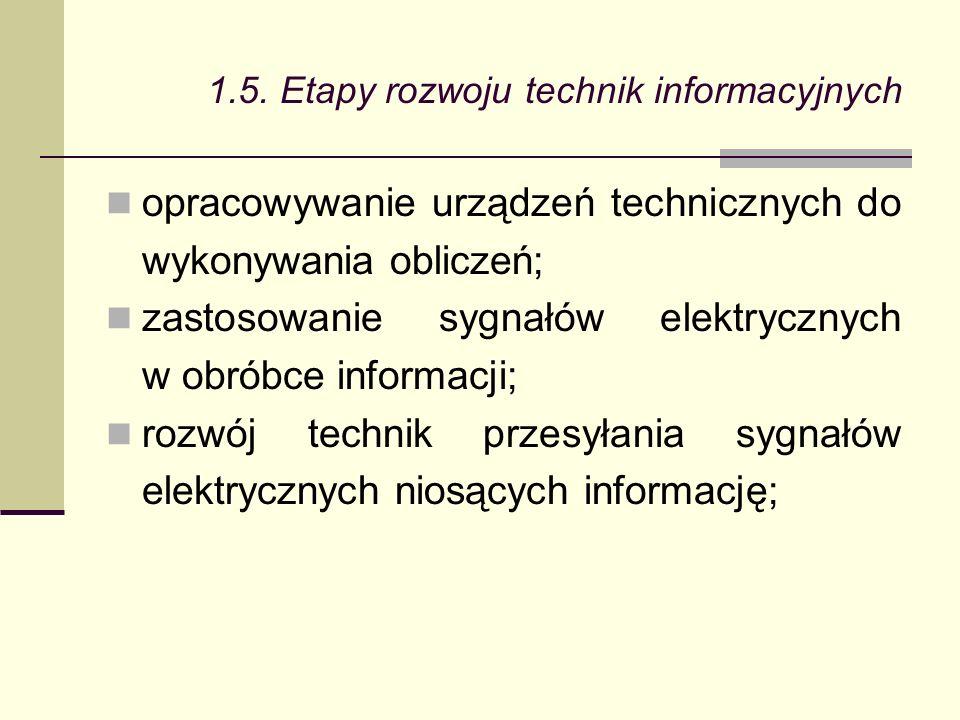 opracowywanie urządzeń technicznych do wykonywania obliczeń; zastosowanie sygnałów elektrycznych w obróbce informacji; rozwój technik przesyłania sygnałów elektrycznych niosących informację; 1.5.