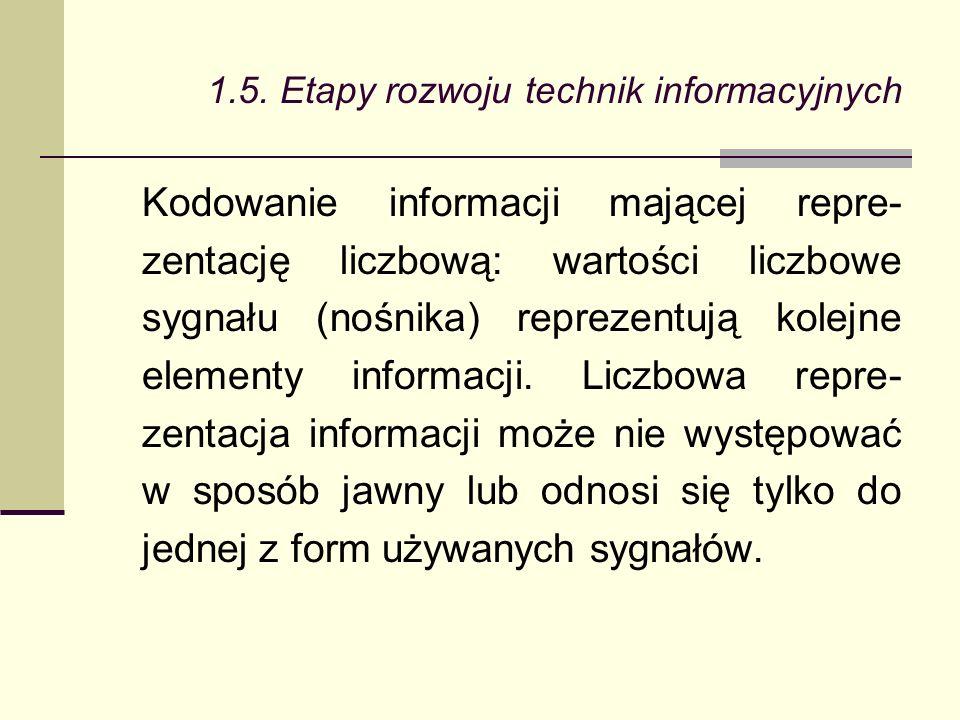Kodowanie informacji mającej repre- zentację liczbową: wartości liczbowe sygnału (nośnika) reprezentują kolejne elementy informacji.