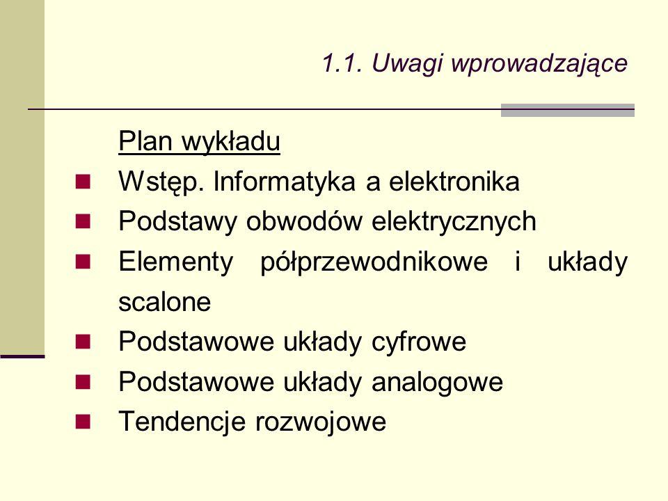 1.1. Uwagi wprowadzające Plan wykładu Wstęp.