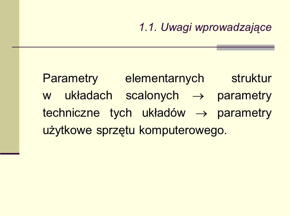 Parametry elementarnych struktur w układach scalonych parametry techniczne tych układów parametry użytkowe sprzętu komputerowego.