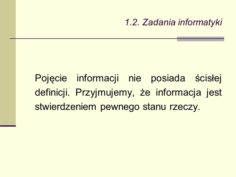 Pojęcie informacji nie posiada ścisłej definicji.