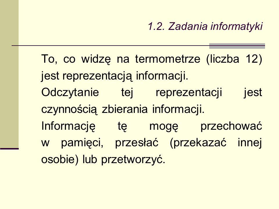 To, co widzę na termometrze (liczba 12) jest reprezentacją informacji.