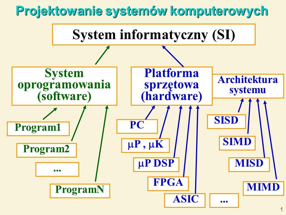 1 Projektowanie systemów komputerowych System informatyczny (SI) System oprogramowania (software) Program1 Program2 ProgramN... Platforma sprzętowa (h