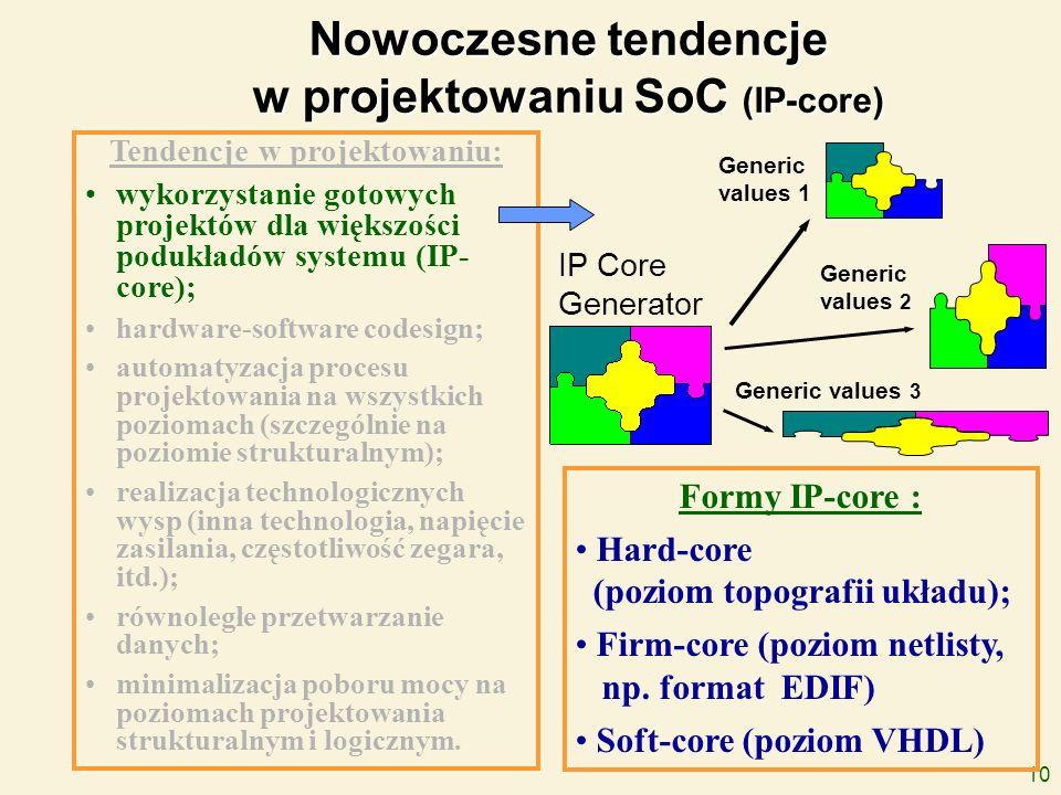10 Nowoczesne tendencje w projektowaniu SoC (IP-core) Tendencje w projektowaniu: wykorzystanie gotowych projektów dla większości podukładów systemu (I