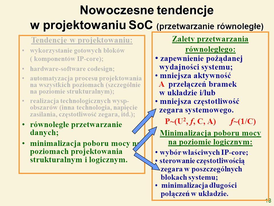 18 Nowoczesne tendencje w projektowaniu SoC (przetwarzanie równoległe) Tendencje w projektowaniu: wykorzystanie gotowych bloków ( komponentów IP-core)