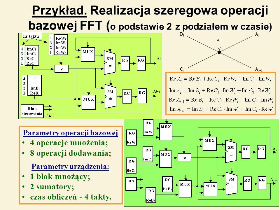 19 Przykład. Realizacja szeregowa operacji bazowej FFT ( o podstawie 2 z podziałem w czasie) BiBi CiCi AiAi A i+1 WiWi Parametry operacji bazowej 4 op