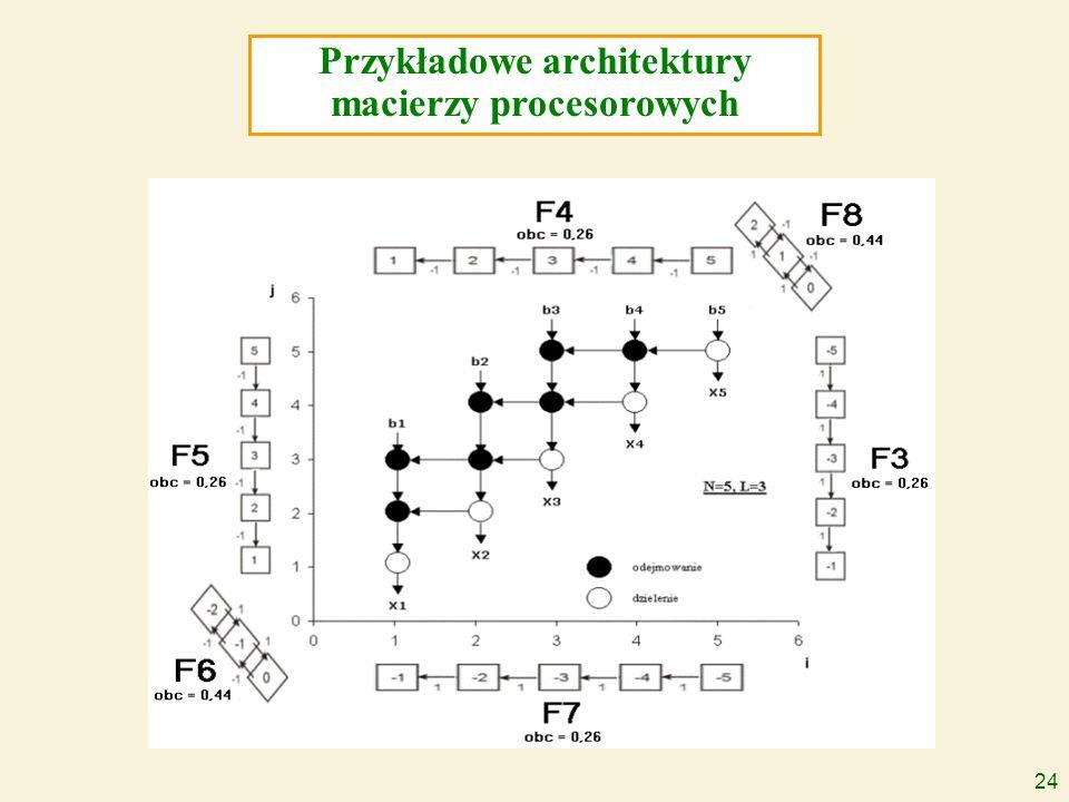 24 Przykładowe architektury macierzy procesorowych